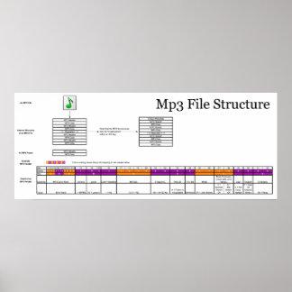 Diagrama de la estructura de un fichero del MP3 de Impresiones