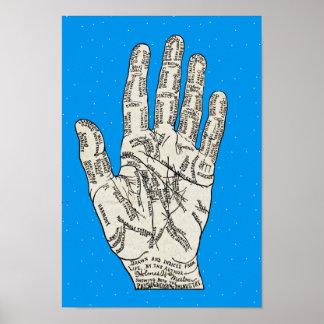 Diagrama de la mano de la quiromancía del vintage  póster