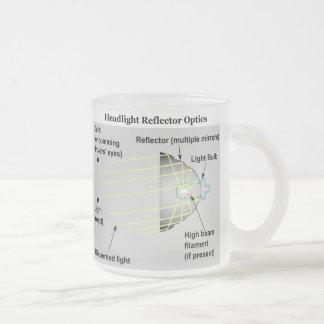 Diagrama de la óptica básica del reflector de la taza de cristal