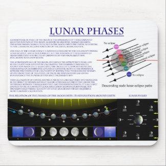 Diagrama de las fases lunares de la luna de la tie tapetes de ratón