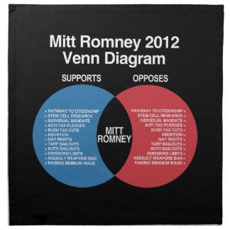 Diagrama de Mitt Romney Servilletas