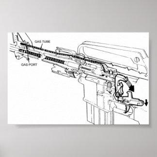 Diagrama de un rifle M16 posters que encienden