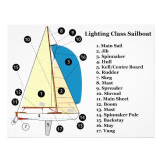 Diagrama de un velero de la clase de la iluminació impresiones fotograficas