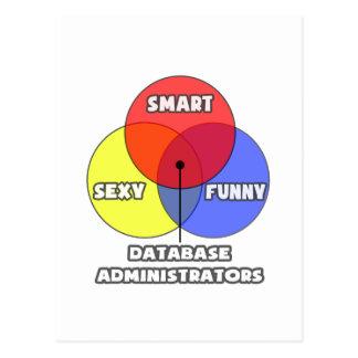 Diagrama de Venn. Administradores de base de datos Postales