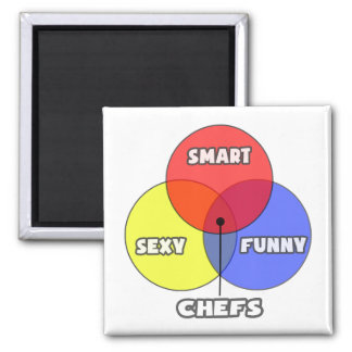 Diagrama de Venn Cocineros Iman Para Frigorífico