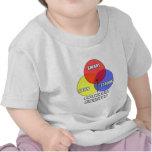 Diagrama de Venn. Combatientes del psoriasis Camisetas