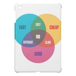 Diagrama de Venn del diseñador