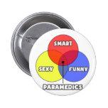Diagrama de Venn. Paramédicos Pin