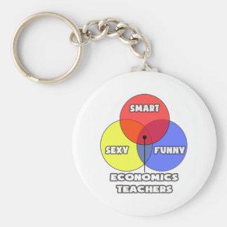 Diagrama de Venn. Profesores de la economía Llaveros Personalizados