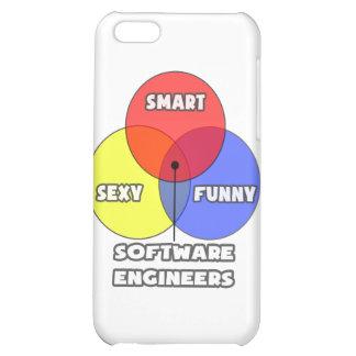 Diagrama de Venn. Software Engineers
