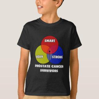 Diagrama de Venn. Supervivientes del cáncer de Playera