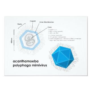 Diagrama del APMV del mimivirus del polyphaga de Invitación 12,7 X 17,8 Cm