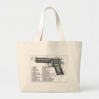 Diagrama del arma bolsa lienzo