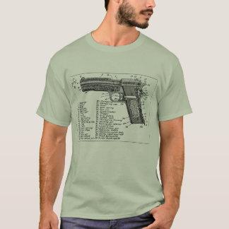 Diagrama del arma playera