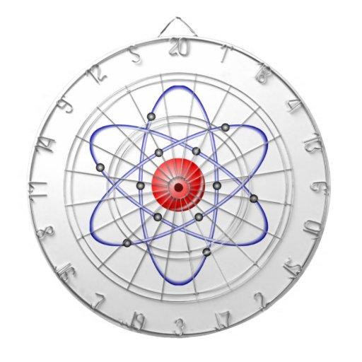 Diagrama del átomo de la ciencia tablero de dardos