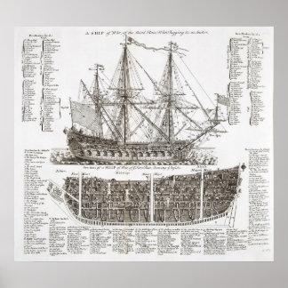 Diagrama del buque de guerra del vintage posters