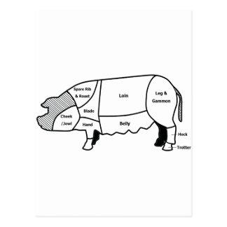 Diagrama del cerdo postal