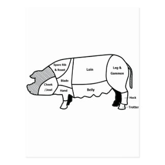 Diagrama del cerdo tarjetas postales