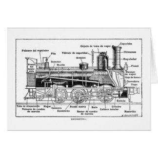 Diagrama del motor de vapor tarjeta de felicitación