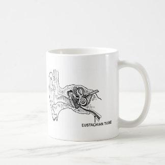 Diagrama del oído taza de café