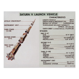 Diagrama del vehículo de lanzamiento de Saturn V Póster