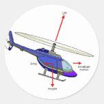 Diagrama del vuelo del helicóptero pegatina redonda