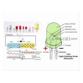 Diagrama esquemático del diodo electroluminoso del tarjetas postales