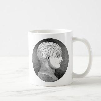 Diagrama impresionante de la cabeza de la frenolog tazas de café