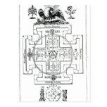 Diagrama místico de Solomon Postal