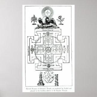 Diagrama místico de Solomon Póster