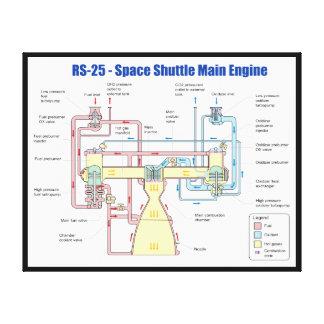 Diagrama principal del motor del transbordador esp lona estirada galerías