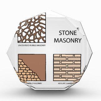 Diagramas de la albañilería de piedra