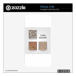 Diagramas de la albañilería de piedra calcomanía para iPhone 4