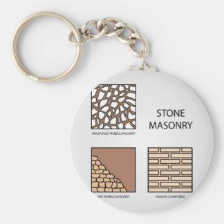 Diagramas de la albañilería de piedra llavero redondo tipo pin