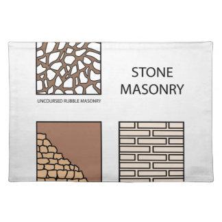 Diagramas de la albañilería de piedra mantel