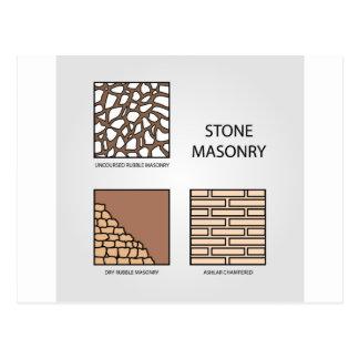 Diagramas de la albañilería de piedra postal