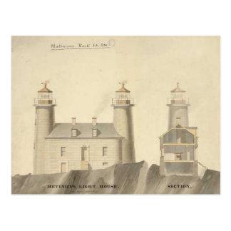 Diagramas esquemáticos del faro de la roca de tarjetas postales