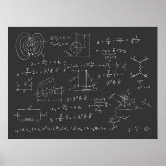 Diagramas y fórmulas de la física póster