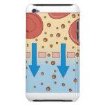 Diálisis del riñón iPod touch cárcasa