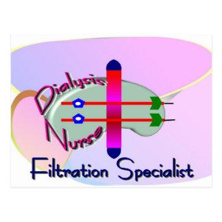 "Dialysis Nurse ""Filtration Specialist"" Unique Postcard"