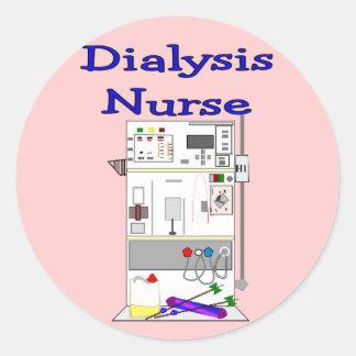 how to become a dialysis nurse