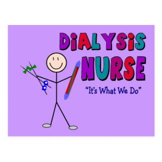 Dialysis Nurse Stick Person Design Postcard