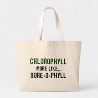 Diámetro interior-o-phyll de la clorofila bolsas