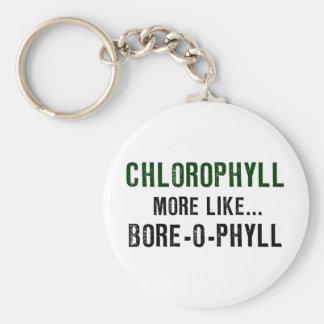 Diámetro interior-o-phyll de la clorofila llavero redondo tipo pin
