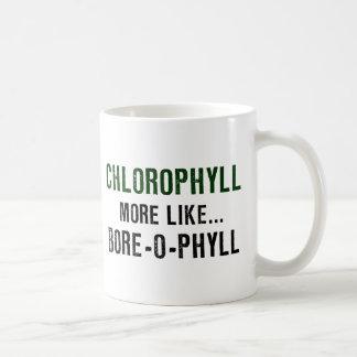 Diámetro interior-o-phyll de la clorofila taza