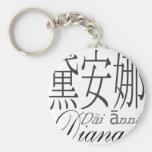 Diana Key Chains