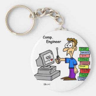 Dibujo animado del ingeniero informático llavero redondo tipo pin