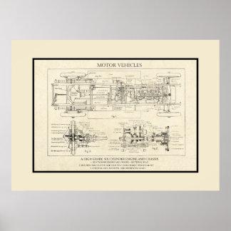Dibujo de papel viejo de motor del diagrama poster