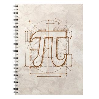 Dibujo del número del pi libretas espirales