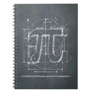 Dibujo del número del pi libro de apuntes